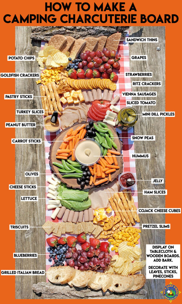 charcuterie board with all of the foods labeled